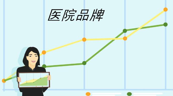 雷电竞app品牌建设